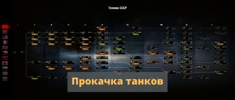 Прокачка танков WOT